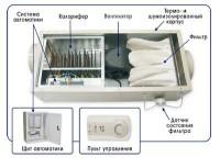 Приточной вентиляции