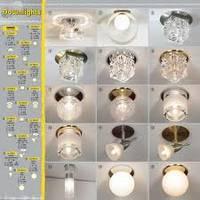 Точечные светильники – прекрасная альтернатива традиционному освещению.