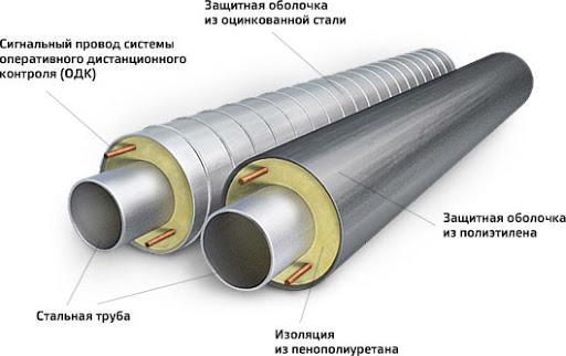 Преимущества теплоизоляции трубопроводов
