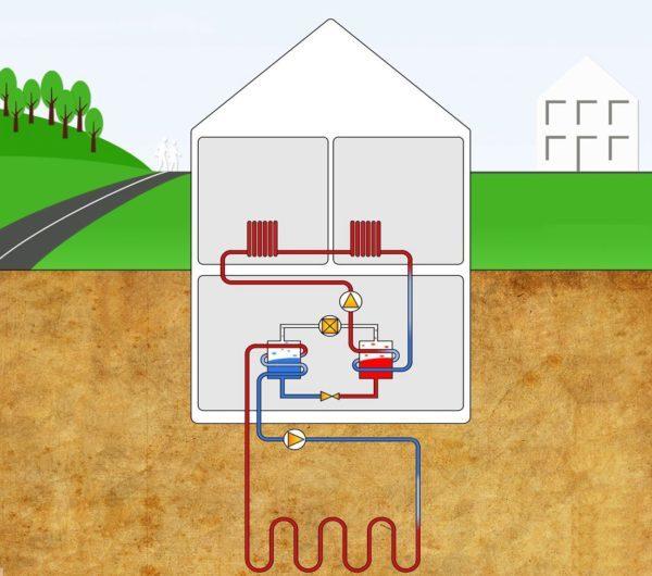 Тепловые насосы для отопления домов